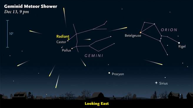 Geminids-in-2017-at-9pm-1880x1058.jpg